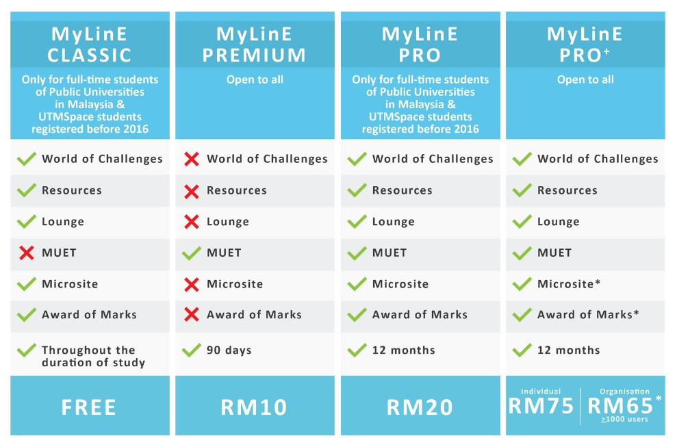 MyLinE Package