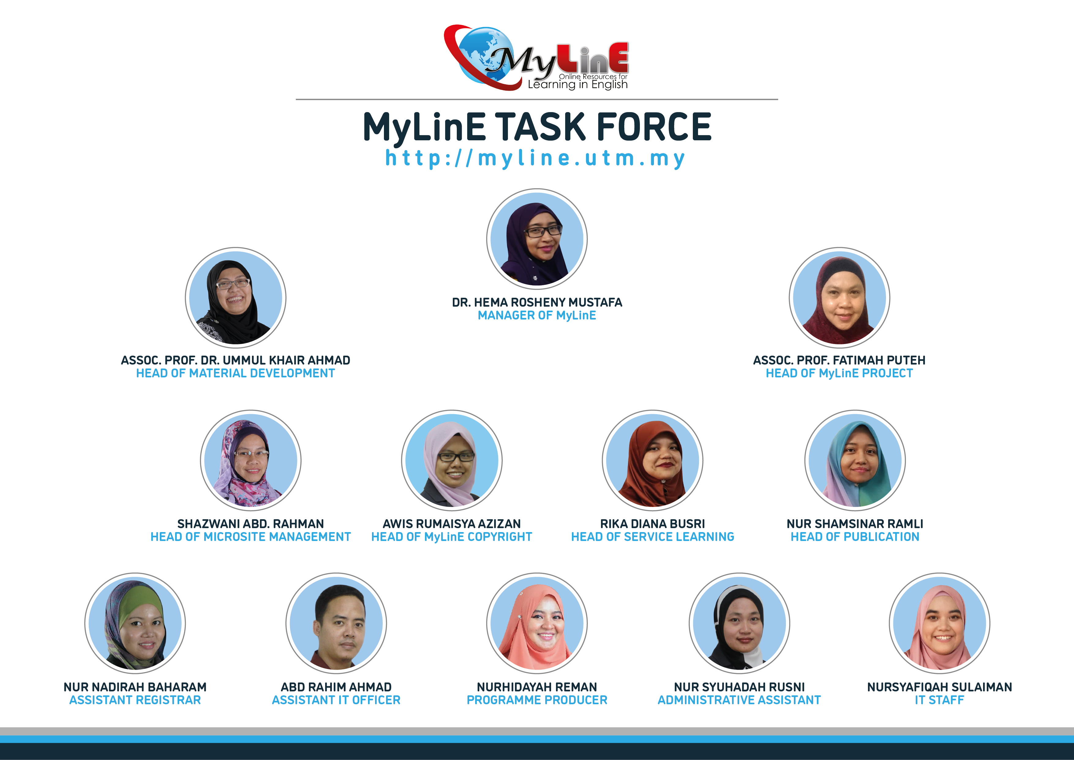 MyLinE Task Force