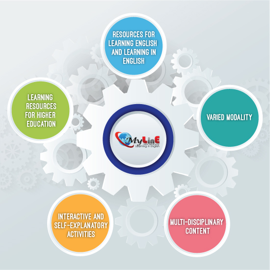 Features of MyLinE